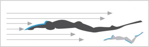 resistance frontale chez l'apnéiste monopalmeur, tehcnique de nage en monopalme
