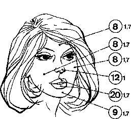 Les zones du visage réceptives à l'eau lors d'une immersion, bradycardie réflexe, diving response