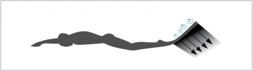 technique de nage en monopalme resistance à la trainee loi hydrodynamique
