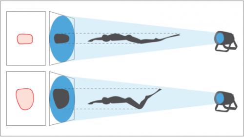 zone-frontale-hydrodynamique-monopalme-apnee-technique-nage